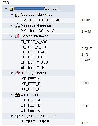 pi-bpm-merge-esr-objects