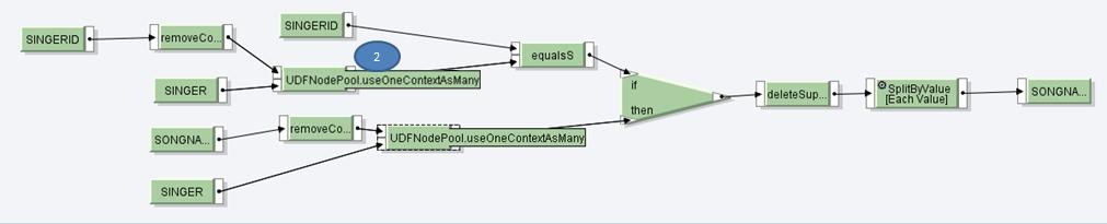 useOneContextAsMany_flow