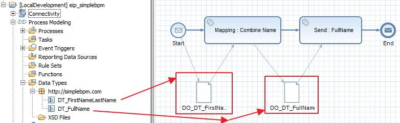 simplebpm-pro-data-object