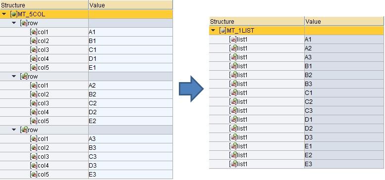 concatToOneQueue_data_without_context
