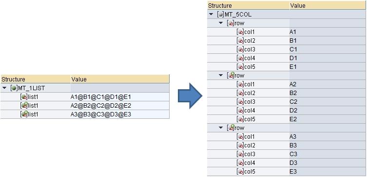 splitValueStringToContextValues_data
