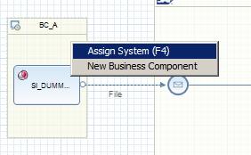 f2f-iflow-assign-sender-system