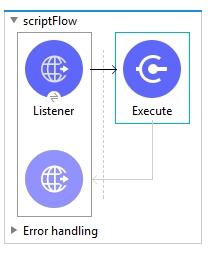 Import External Jars File and Run Groovy Script in Mule 4